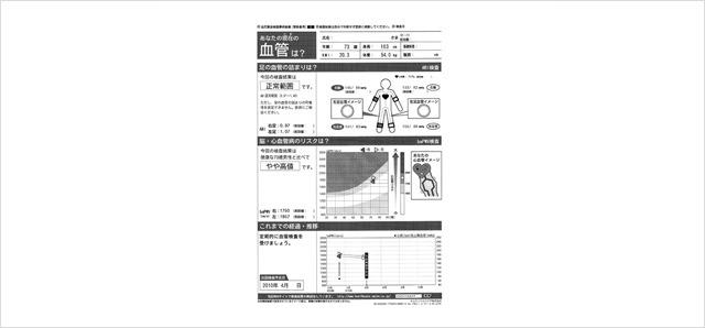 脈波伝播速度(PWV、血管年齢測定)、足関節血圧/上腕血圧比(ABI)